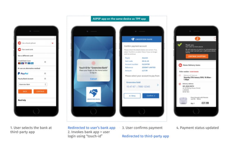 Open Banking - Những đột phá trong dịch vụ và nâng cao trải nghiệm khách hàng
