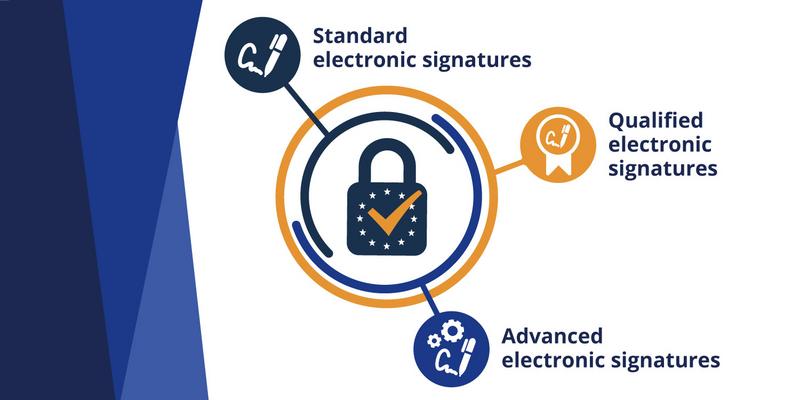Những lợi thế chỉ duy nhất SAVIS có khi trở thành một QTSP về dịch vụ ký số theo mô hình ký số từ xa Remote Signing
